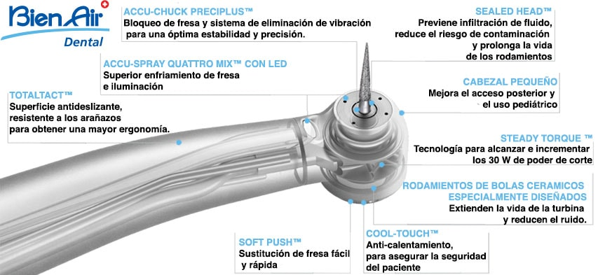 TURBINAS TORNADO BIEN-AIR DENTAL